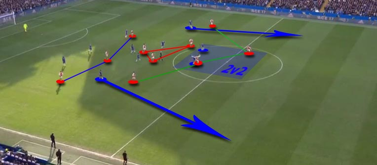chelsea stopping counters