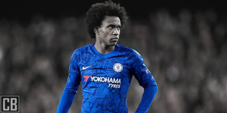 willian analysis
